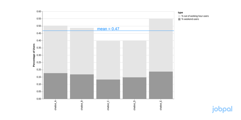 Blog-Graph-1